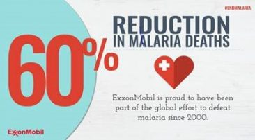 Reduction in Malaria Deaths